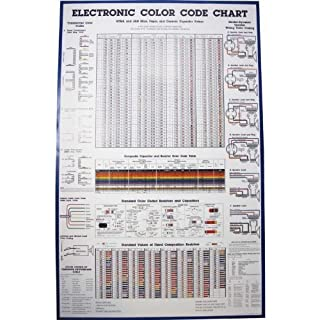 Poster, Color Code Chart by amplified_parts