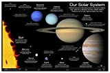 Solar System Posters - Educational Posters Paper Print -4