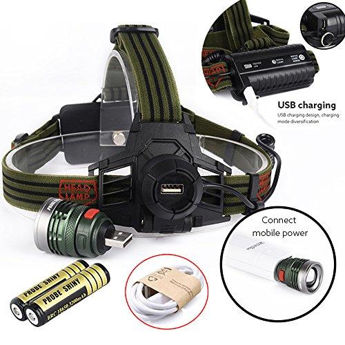 10000lm lampe de poche, Happytop XM-L T6Zoomable lampe frontale LED rechargeable USB + batterie, Homme femme, Headlamp+USB+Batteries