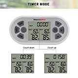 ThermoPro TP22 Funk-Grill-Bratenthermometer Grillthermometer BBQ Thermometer mit 2 Temperaturfühlern -