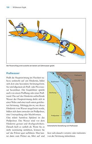 Der Kajak: Das Lehrbuch für den Kanusport - 8