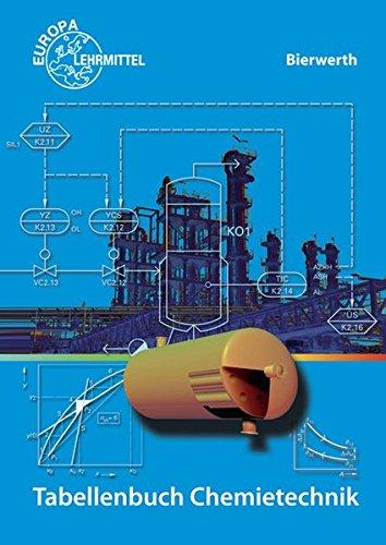 Sucht Formel (Tabellenbuch Chemietechnik: Daten - Formeln - Normen - Vergleichende Betrachtungen)
