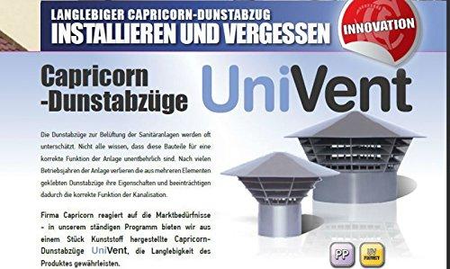 Capots-dunsthut-d'aération non mécaniques original 'univent'dN 75, montage sur tube (75 mm)