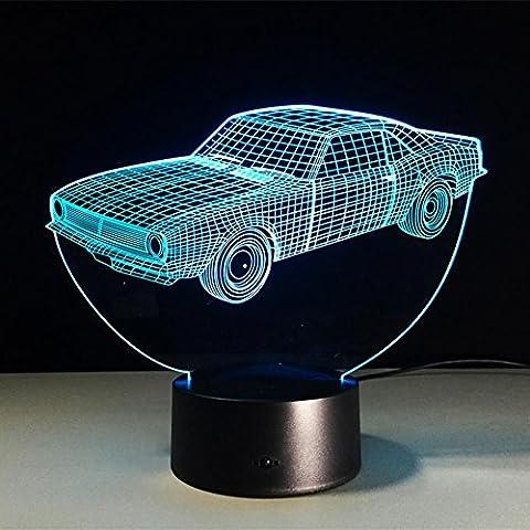 MIAO LED Night Light 7 Cambiamento di colore, auto, illuminazione notturna unica fanno regali belli Powered USB