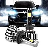 H7 Led Headlight Bulbs Conversion Kit, 80W 6000K 8000LM...