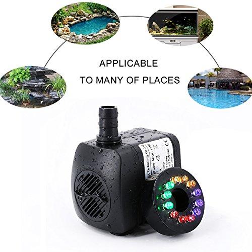 USCVIS Unterwasser Wasserpumpe ...