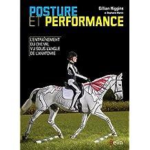 Posture et Performance