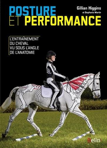Posture et Performance