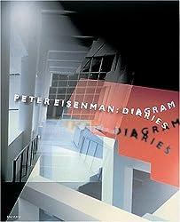 Diagram Diaries (Universe Architecture)