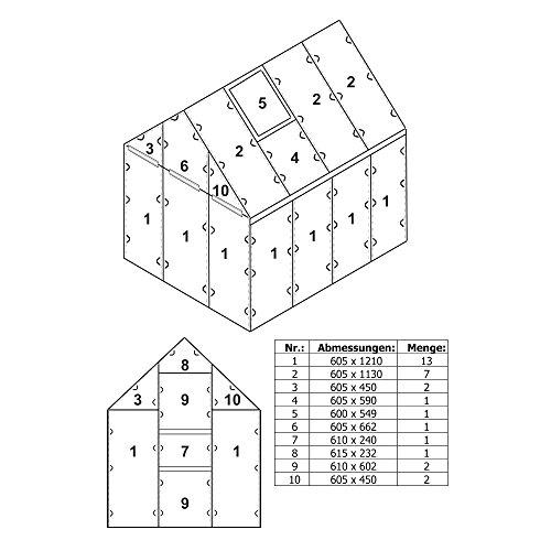 ZELSIUS 6 mm Ersatzplatten Set für Gewächshaus 04, Hohlkammerstegplatte aus Polykarbonat,...