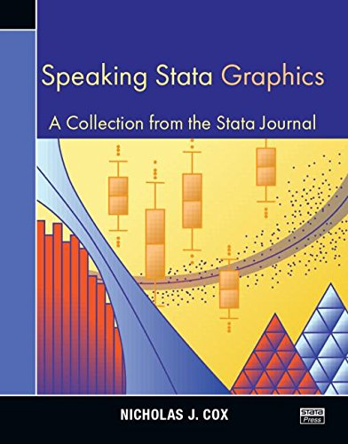 Speaking Stata Graphics: A Collection from the Stata Journal por Nicholas J. Cox