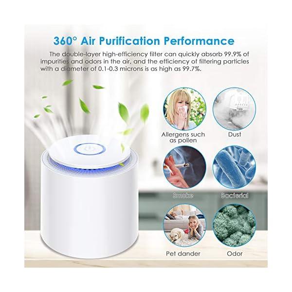 Himylife-Purificatore-dAria-Portatile-con-Filtro-HEPA-USB-Desktop-Filtro-Aria-con-Luce-Notturna-e-Funzione-di-Aromaterapia-Rimuovere-Polvere-Polline-Fumo-Odore-Peli-di-Animali-Domestici-Bianco