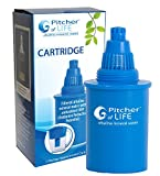 Pitcher of Life Alkaline Water Pitcher (2nd Generation) Replacement Filter