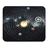 Mouse Pads Saturn Planet Solar System Diagram of This Furnished by NASA Moon Earth Mouse Pad 7.08 (L)x 8.66 (W) inch for Notebooks,Desktop Computers Mouse Mats, Office Supplies