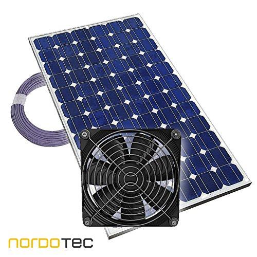 Gewächshauslüfter Solarlüfter 'Plug & Play' Lüfter Solar Treibhaus, 12V, komplett
