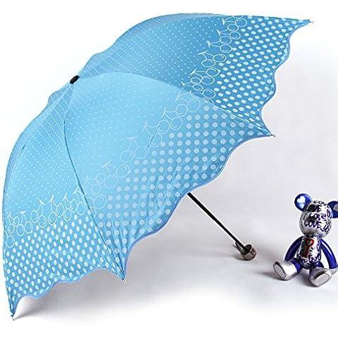 Paraguas UV