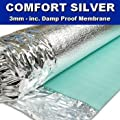 Comfort Silver 3mm Laminate Wood Floor Underlay with Damp Proof Membrane - 1 Roll 15m2 - Novostrat produced by Newlife Contracts (Flooring) - quick delivery from UK.