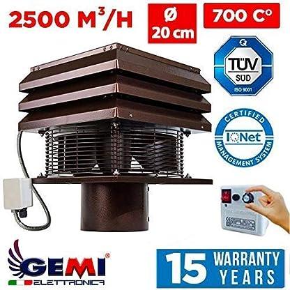 Aspirador Extractor de Humos para chimeneas barbacoas Gemi Elettronica modelo profesional redondo de 20 cm
