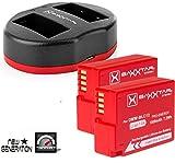 Baxxtar Twin Port USB Ladegerät für Akku Panasonic DMW BLC12 E und 2X Baxxtar Akku für Lumix DMC GX8 G70 G81 G7 G6 G5 FZ2000 FZ1000 FZ200 FZ300