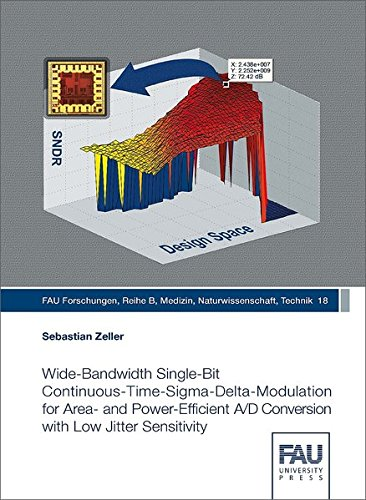 Wide-Bandwidth Single-Bit Continuous-Time-Sigma-Delta-Modulation for Area- and Power-Efficient A/D Conversion with Low Jitter Sensitivity (FAU ... B / Medizin, Naturwissenschaften, Technik)