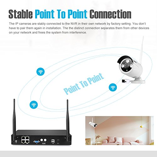 ANNKE 720P HD Wireless CCTV Camera Network Video Security System 8CH