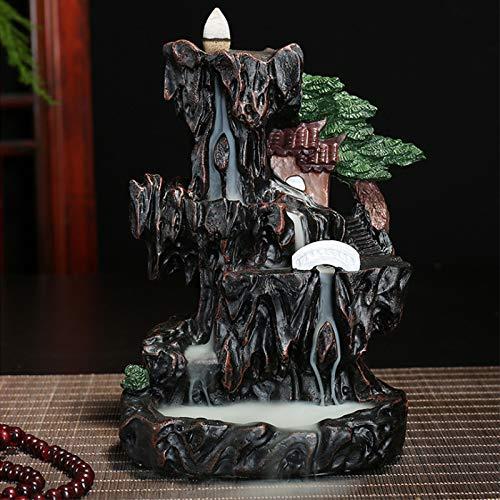 Skulpturen Dekoration,Weihrauch-Brenner zurück Kreative Keramik-Ornamente Sandelholz Haus ofen Gefälschte Berg Handwerk Keramik-Hohe Bergwasser 7.6Zoll