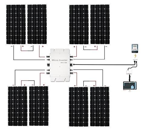 ecoworthy 1300W auf Grid Tie Solar Panel komplett Kits: 8160W Mono Solarpanel mit 1200W 24V-230V Grid Tie Power Inverter