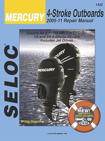 Mercury Outboards, 4 Stroke 2005-2011