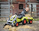 BIG 800056553 - CLAAS Celtis Loader, Trailer Kindertraktor Vergleich