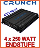 Crunch GPX 1000.4 Kanäle