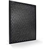 Philips Qualità Aria CA FY1413/30 Filtro Purificatore Aria Carboni Attivi per Ac1215/10