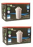 FilterLogic FL601T - 12er Pack Kartuschen für Tischwasserfilter - Alternative zu Brita Classic / BWT Anna / Kenwood Universal / Laica Multi-Flux Classic / Aquaphor B100-15 / Dafi Classic Wasserfilter