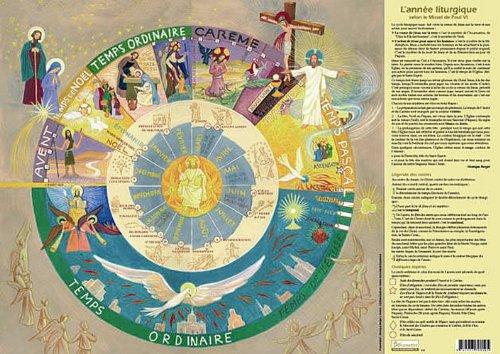 Poster de l'annee liturgique