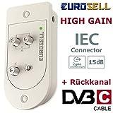 Eurosell - Premium Kabel Kabelfernsehen CATV Kabel Fernsehen Profi Zweigeräteverstärker + Rückkanal Highend Full HD Digital TV-Verstärker 15dB mit 2 Ausgängen und Verstärkungsregelung DVBC