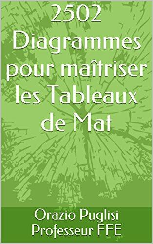 2502 Diagrammes pour maîtriser les Tableaux de Mat par [Professeur FFE, Orazio Puglisi]