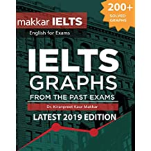 IELTS Graphs from the past exams