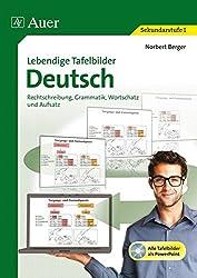 Lebendige Tafelbilder Deutsch: Rechtschreibung, Grammatik, Wortschatz und Aufsatz (5. bis 10. Klasse)