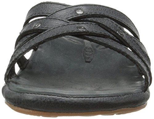 Keen City of Palms Slide Cuir Sandale Schwarz