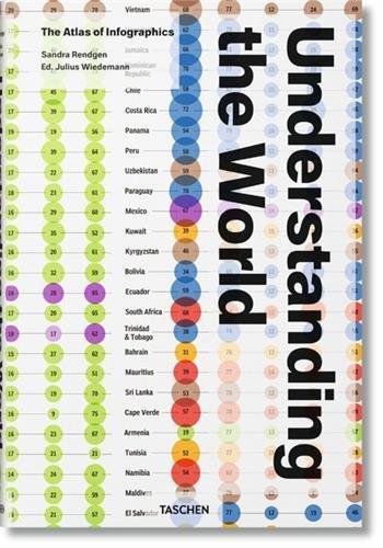 understanding-the-world-the-atlas-of-infographics-ediz-inglese-francese-e-tedesca