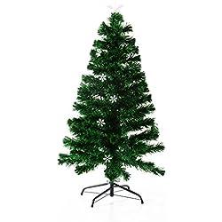 9b4f11fcff0 HOMCOM Árbol de Navidad 60cm Artificial Árbol con Soporte Plástico Luces  LED 2 Modos Incluyen Adornos
