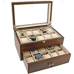 Aevitas Uhrenboxen