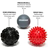 "121PERFORM PACK of 3 MASSAGE BALLS  Massage balls are excellent for trigger point therapy as well as deep tissue massage. Trigger points or muscle ""knots"" are small patches of tightly contracted muscle afflicting just a tiny patch of muscle tissue gi..."