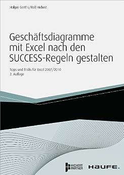Geschäftsdiagramme mit Excel nach den SUCCESS-Regeln gestalten: Tipps und Tricks für Excel 2007/2010 (Haufe Fachbuch)