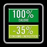 Imetec Eco Ceramic CFH1-100 Termoventilatore con Tecnologia Ceramica a Basso Consumo Energetico, Compatto, 3 Livelli di Temperatura, Termostato Ambiente