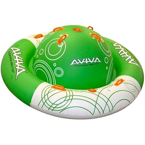 Aviva Sports Saturn