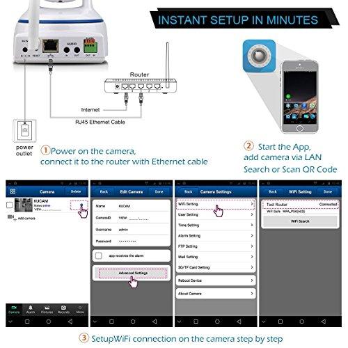 Minidiva Indoor 1080P 2 Megapixel drahtlose WIFI IP-Überwachungskamera – 350 Grad (horizontal) - 6