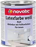 novatic Latexfarbe, weiß
