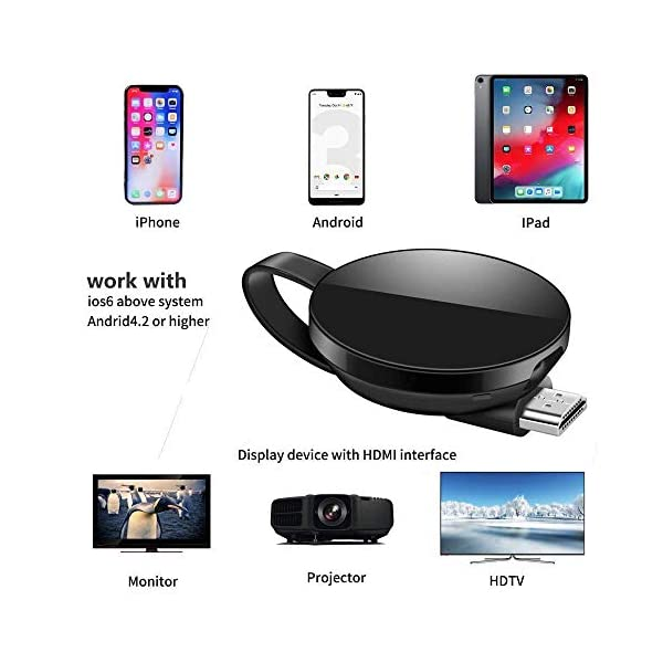 ATETION-Adaptateur-daffichage-sans-Fil-5G-24G-WiFi-Dongle-Adaptateur-daffichage-1080P-HD-Chromecast-TV-Airplay-Miracast-pour-MacBook-Android-iPhone-X-S-Max