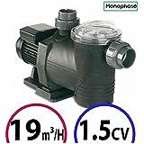 Bomba piscina–Niagara 1,5CV Mono 19m³/h–Astralpool