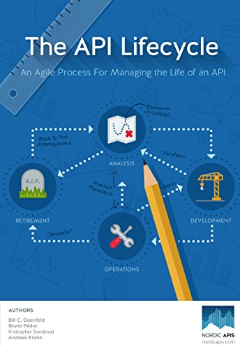 The API Lifecycle: An Agile Process for Managing the Life of an API (English Edition) di Bill Doerrfeld
